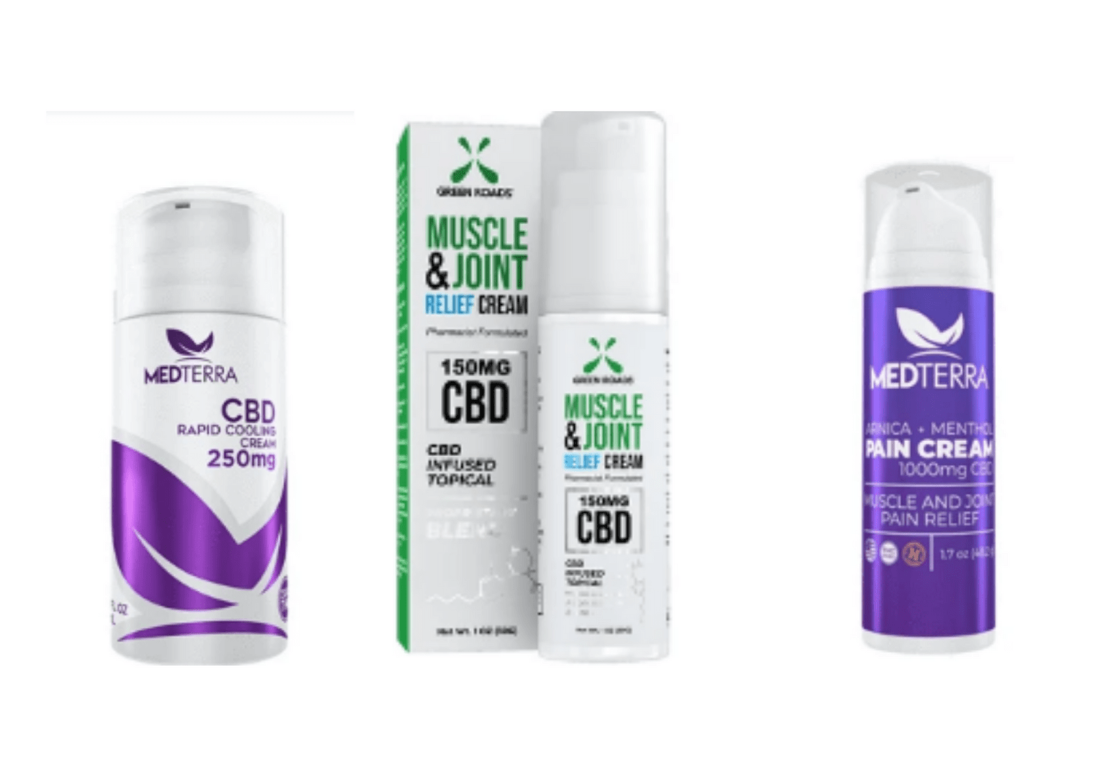 Medical Cannabis For Muscle And Joint Relief